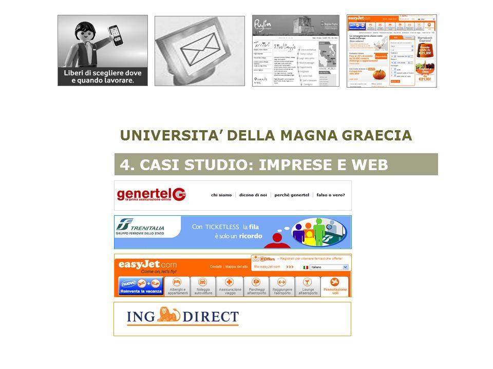 4. CASI STUDIO: IMPRESE E WEB UNIVERSITA DELLA MAGNA GRAECIA