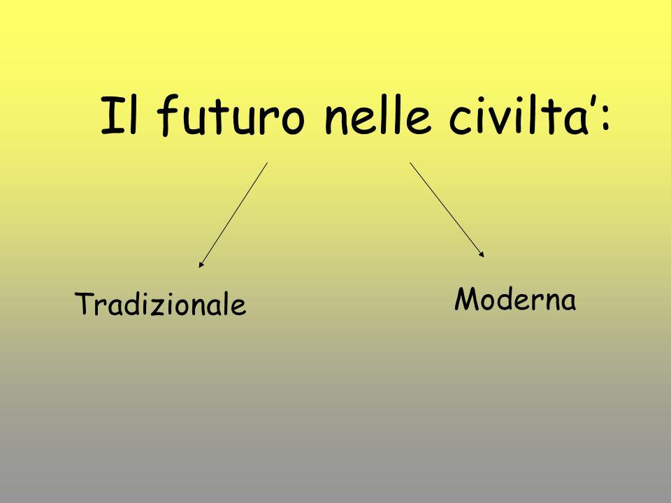 Il futuro nelle civilta: Tradizionale Moderna