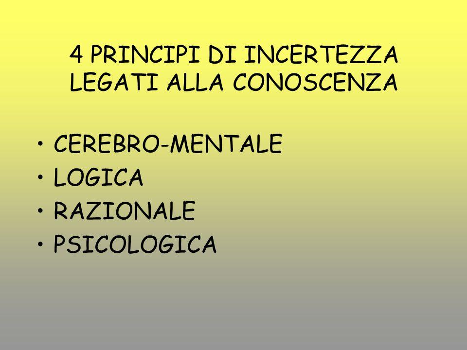 4 PRINCIPI DI INCERTEZZA LEGATI ALLA CONOSCENZA CEREBRO-MENTALE LOGICA RAZIONALE PSICOLOGICA