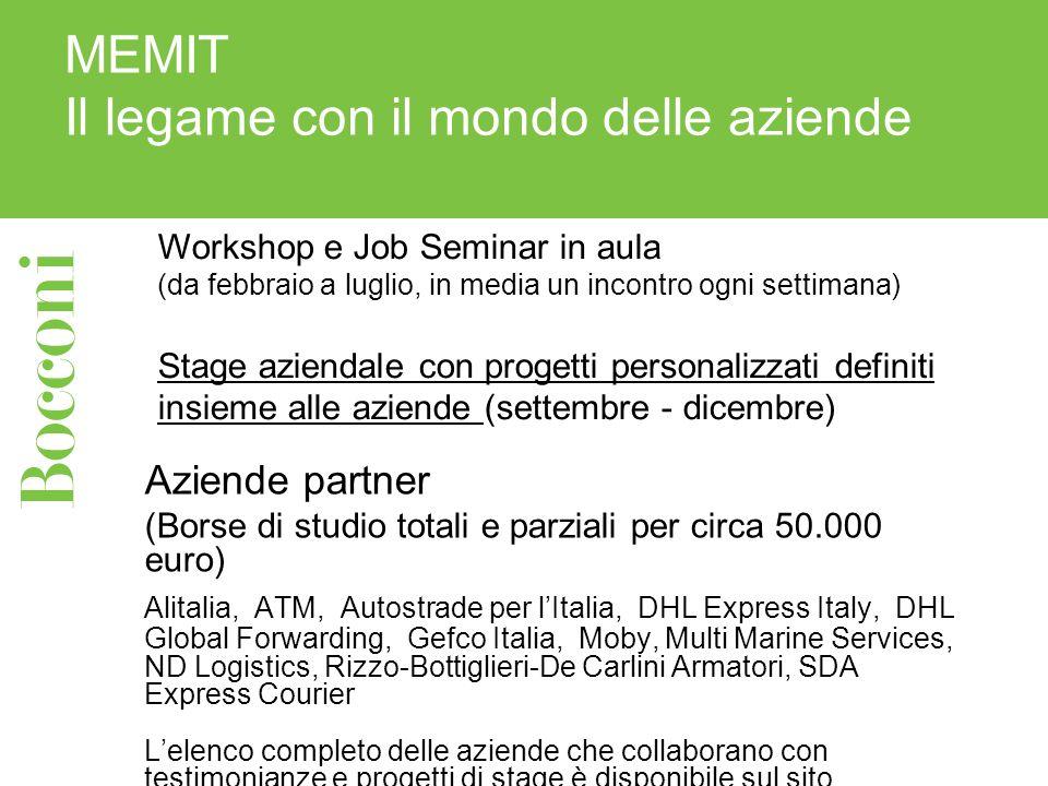 MEMIT Il legame con il mondo delle aziende Aziende partner (Borse di studio totali e parziali per circa 50.000 euro) Alitalia, ATM, Autostrade per lIt