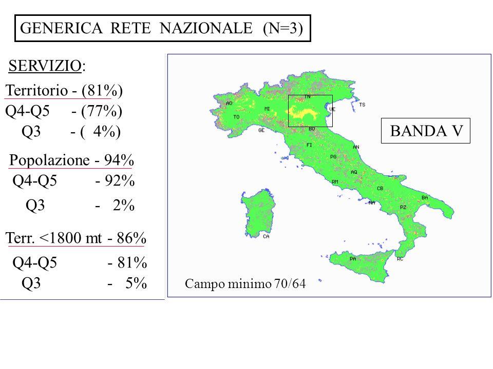 GENERICA RETE NAZIONALE (N=3) BANDA V Campo minimo 70/64 SERVIZIO: Territorio - (81%) Q4-Q5 - (77%) Q3 - ( 4%) Q3 - 2% Popolazione - 94% Q4-Q5 - 92% T