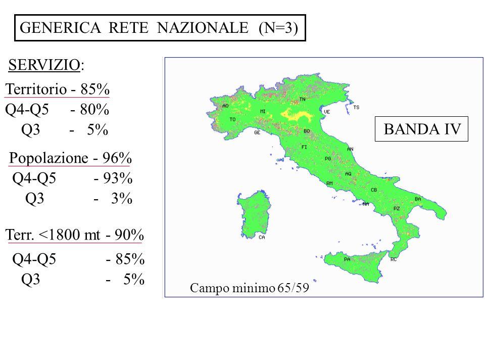 GENERICA RETE NAZIONALE (N=3) BANDA IV Campo minimo 65/59 SERVIZIO: Territorio - 85% Q4-Q5 - 80% Q3 - 5% Q3 - 3% Popolazione - 96% Q4-Q5 - 93% Terr. <