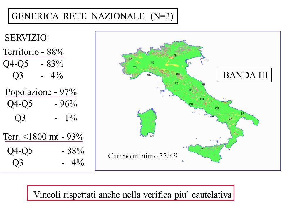 GENERICA RETE NAZIONALE (N=3) BANDA III Campo minimo 55/49 SERVIZIO: Territorio - 88% Q4-Q5 - 83% Q3 - 4% Q3 - 1% Popolazione - 97% Q4-Q5 - 96% Terr.