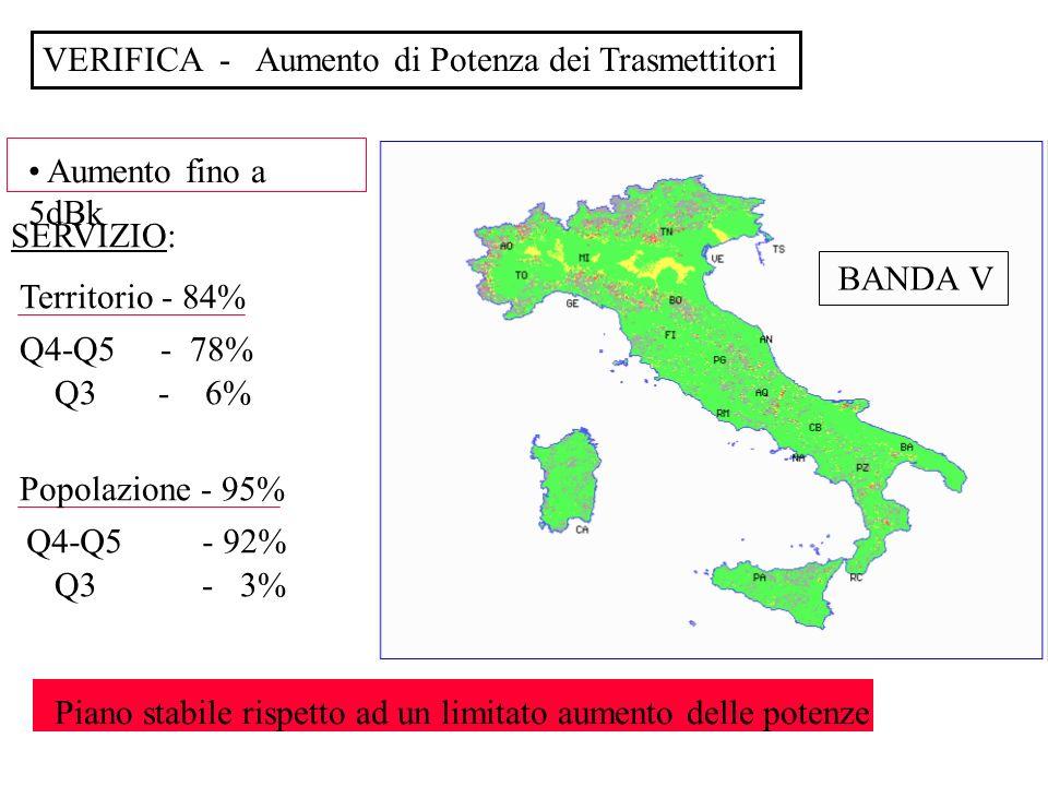 VERIFICA - Aumento di Potenza dei Trasmettitori Aumento fino a 5dBk BANDA V SERVIZIO: Territorio - 84% Q4-Q5 - 78% Q3 - 6% Q3 - 3% Popolazione - 95% Q