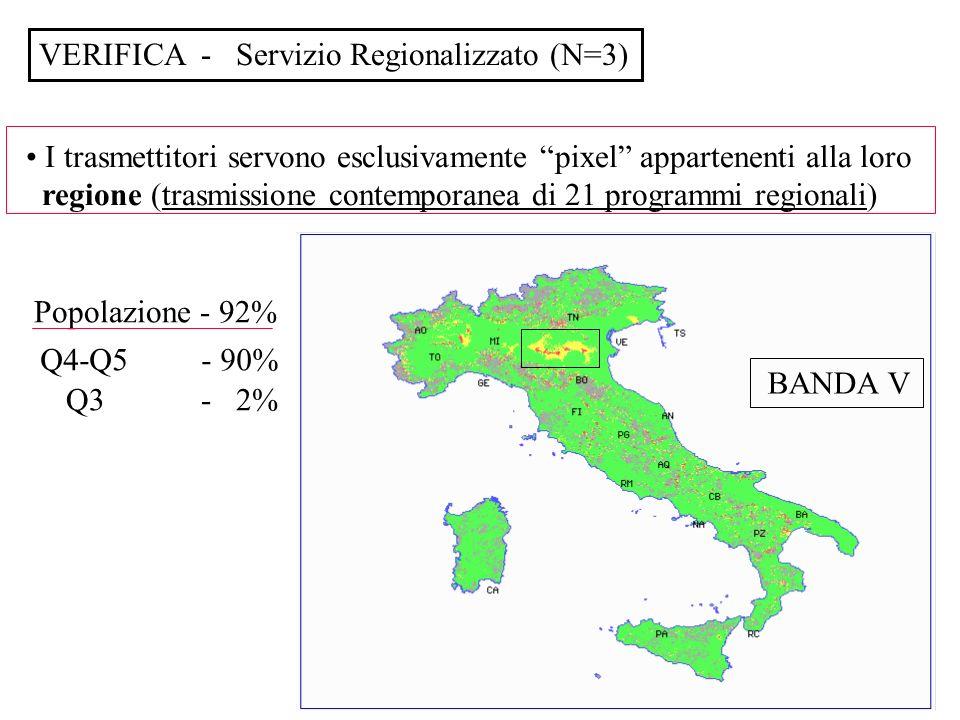 VERIFICA - Servizio Regionalizzato (N=3) I trasmettitori servono esclusivamente pixel appartenenti alla loro regione (trasmissione contemporanea di 21