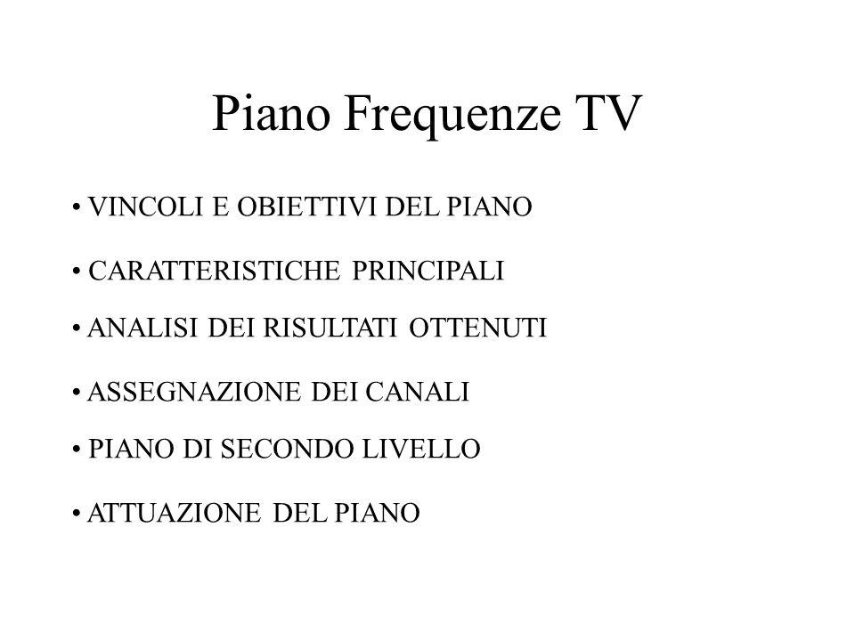 Piano Frequenze TV VINCOLI E OBIETTIVI DEL PIANO CARATTERISTICHE PRINCIPALI ANALISI DEI RISULTATI OTTENUTI ASSEGNAZIONE DEI CANALI PIANO DI SECONDO LI