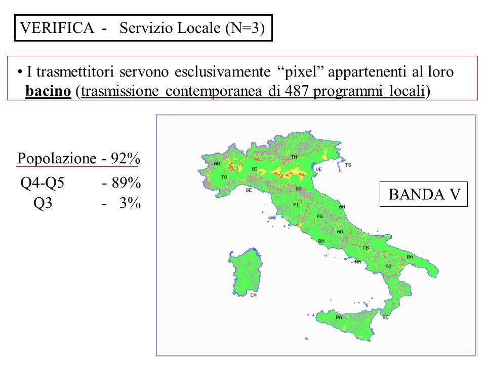 VERIFICA - Servizio Locale (N=3) I trasmettitori servono esclusivamente pixel appartenenti al loro bacino (trasmissione contemporanea di 487 programmi