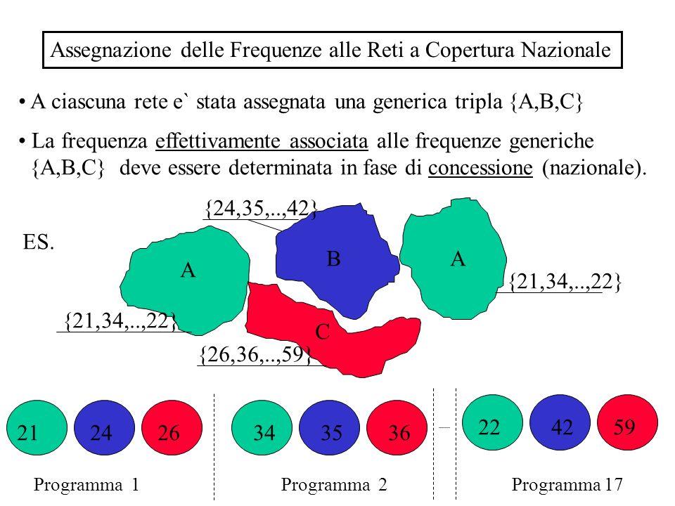 Assegnazione delle Frequenze alle Reti a Copertura Nazionale A ciascuna rete e` stata assegnata una generica tripla {A,B,C} La frequenza effettivament