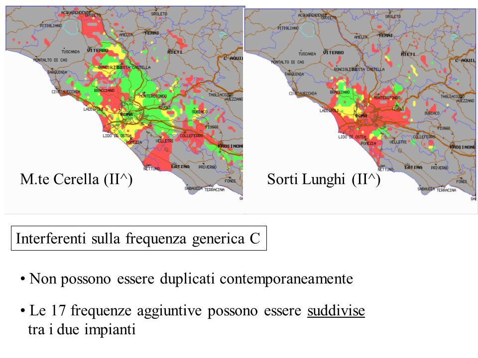 M.te Cerella (II^)Sorti Lunghi (II^) Interferenti sulla frequenza generica C Non possono essere duplicati contemporaneamente Le 17 frequenze aggiuntiv