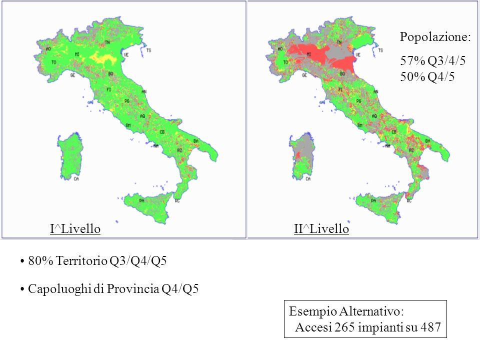 II^Livello Popolazione: 57% Q3/4/5 50% Q4/5 I^Livello 80% Territorio Q3/Q4/Q5 Capoluoghi di Provincia Q4/Q5 Esempio Alternativo: Accesi 265 impianti s