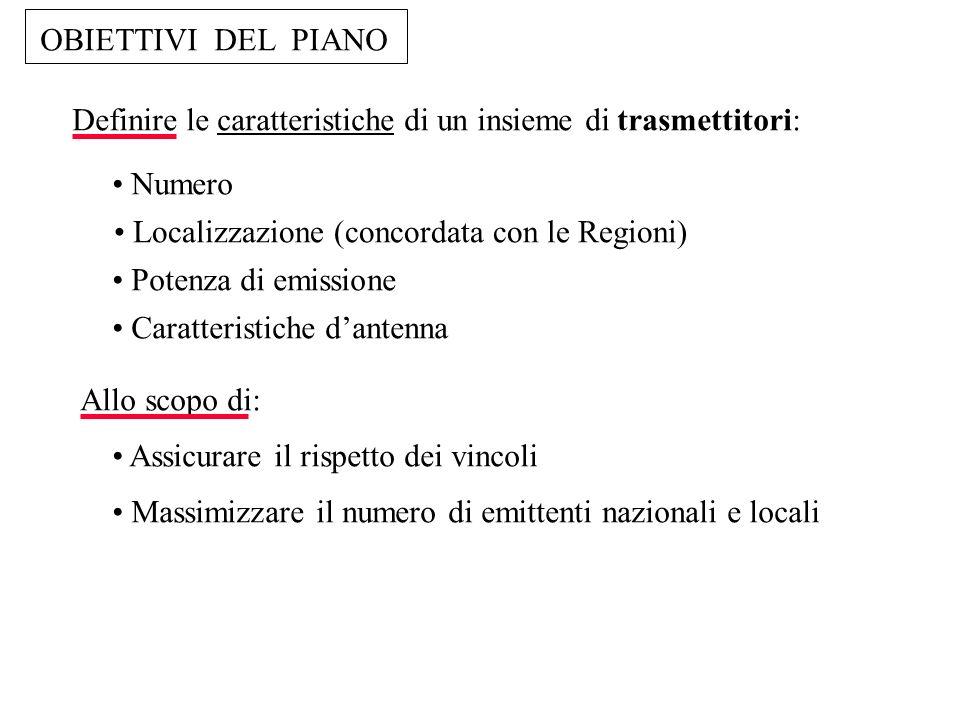 OBIETTIVI DEL PIANO Definire le caratteristiche di un insieme di trasmettitori: Numero Localizzazione (concordata con le Regioni) Potenza di emissione