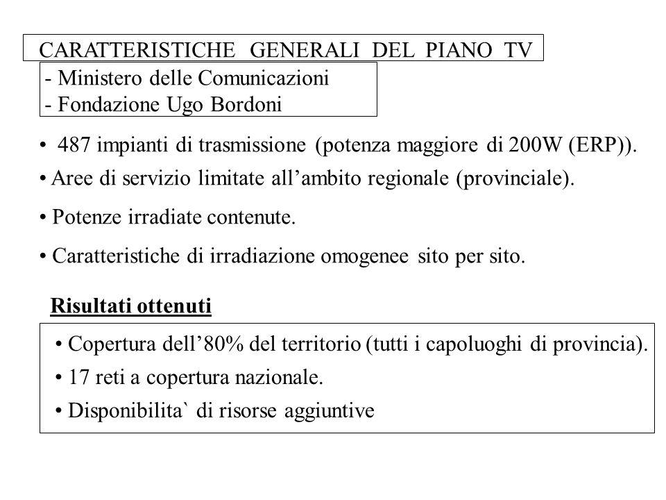 CARATTERISTICHE GENERALI DEL PIANO TV 487 impianti di trasmissione (potenza maggiore di 200W (ERP)). Aree di servizio limitate allambito regionale (pr