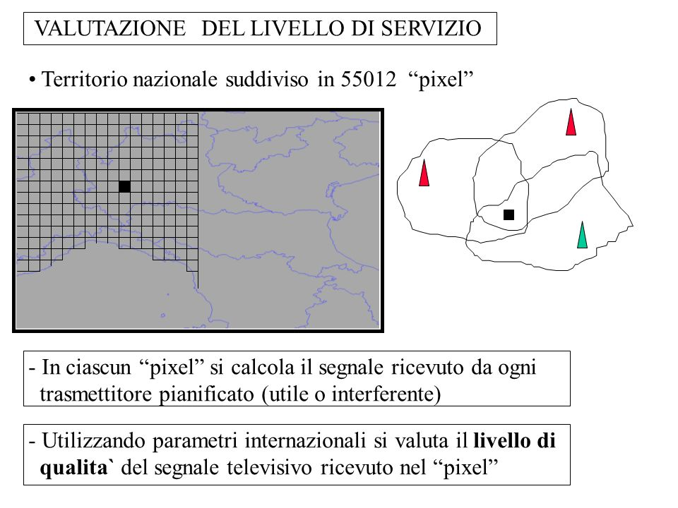 VALUTAZIONE DEL LIVELLO DI SERVIZIO Territorio nazionale suddiviso in 55012 pixel - In ciascun pixel si calcola il segnale ricevuto da ogni trasmettit