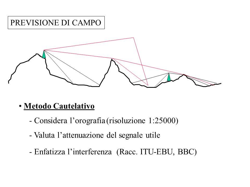PREVISIONE DI CAMPO Metodo Cautelativo (risoluzione 1:25000)- Considera lorografia - Valuta lattenuazione del segnale utile - Enfatizza linterferenza