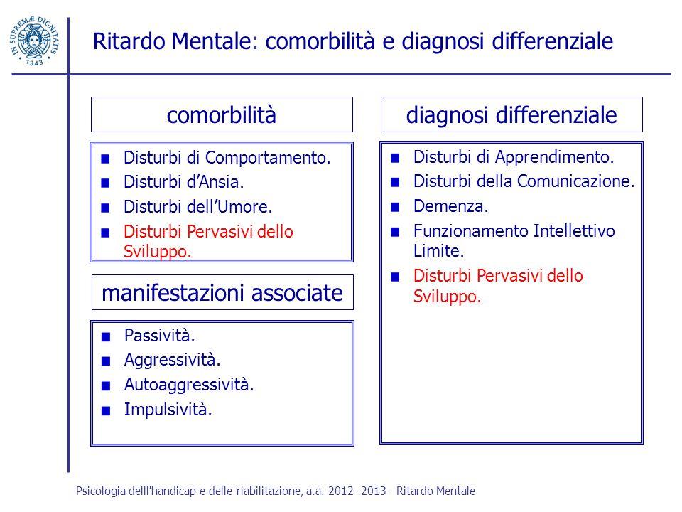 Ritardo Mentale: comorbilità e diagnosi differenziale Passività. Aggressività. Autoaggressività. Impulsività. Psicologia delll'handicap e delle riabil