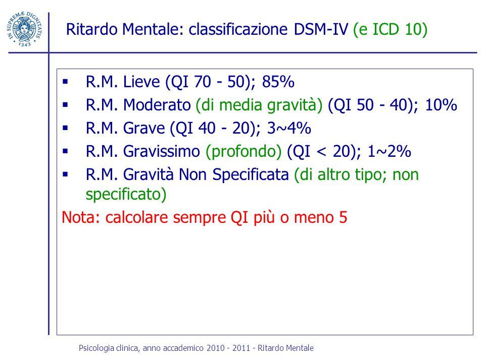 Ritardo Mentale: classificazione DSM-IV (e ICD 10) R.M. Lieve (QI 70 - 50); 85% R.M. Moderato (di media gravità) (QI 50 - 40); 10% R.M. Grave (QI 40 -