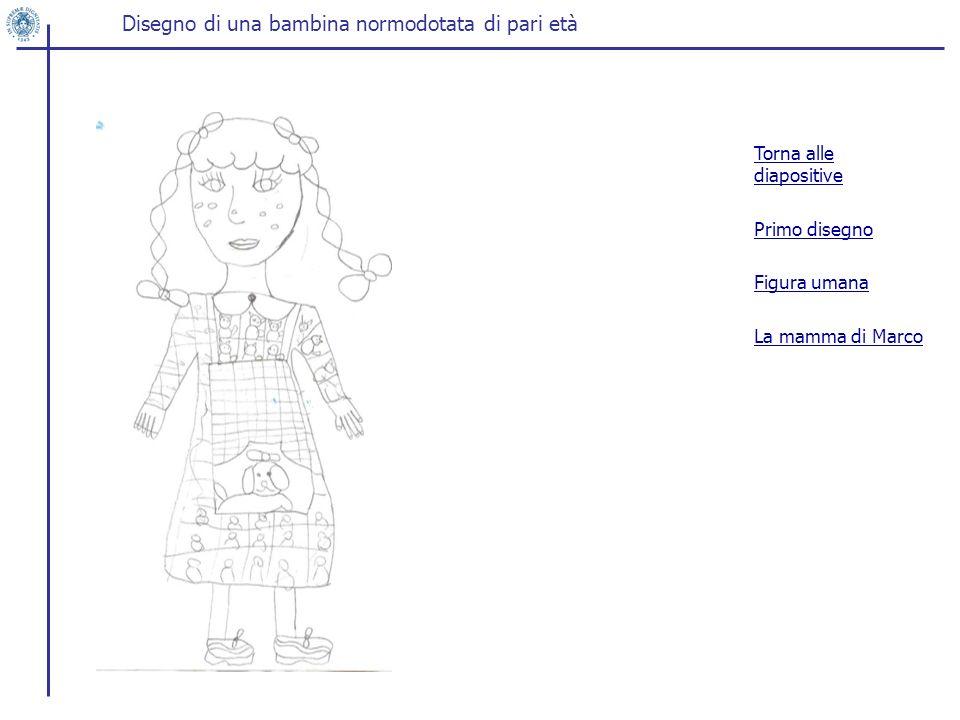 Disegno di una bambina normodotata di pari età Torna alle diapositive Primo disegno Figura umana La mamma di Marco