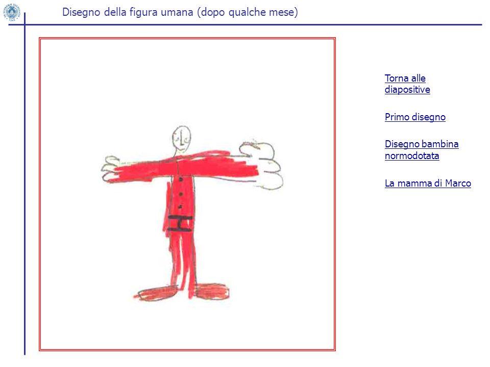 Disegno della figura umana (dopo qualche mese) Torna alle diapositive Primo disegno Disegno bambina normodotata La mamma di Marco