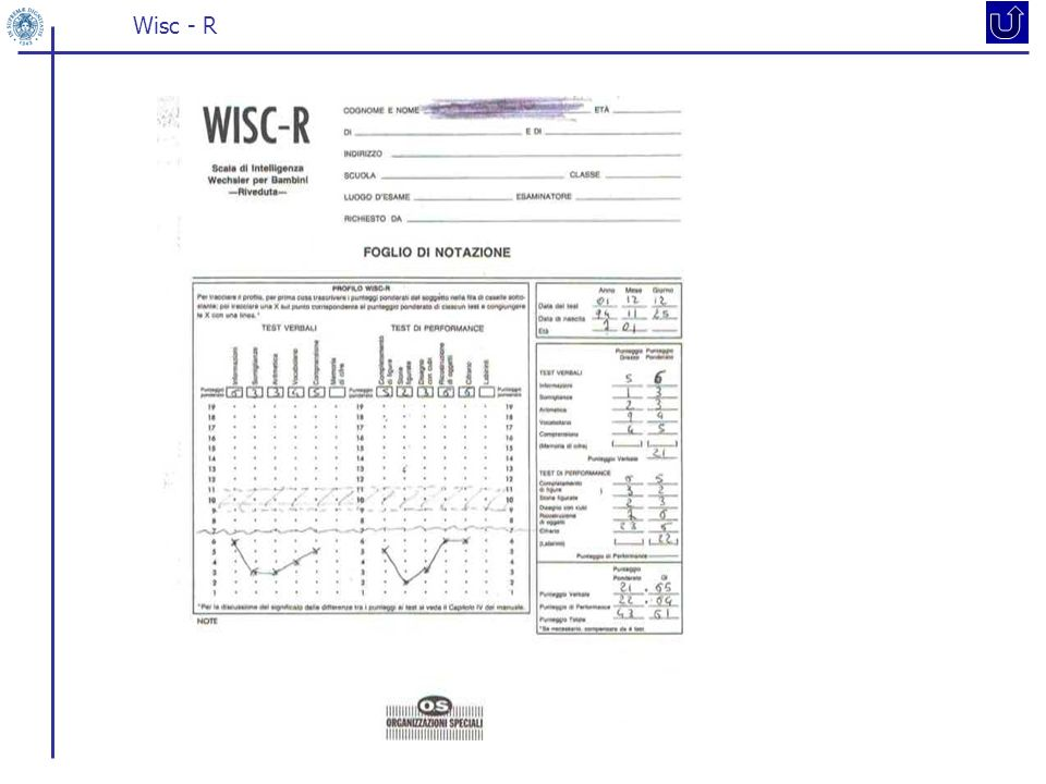 Wisc - R