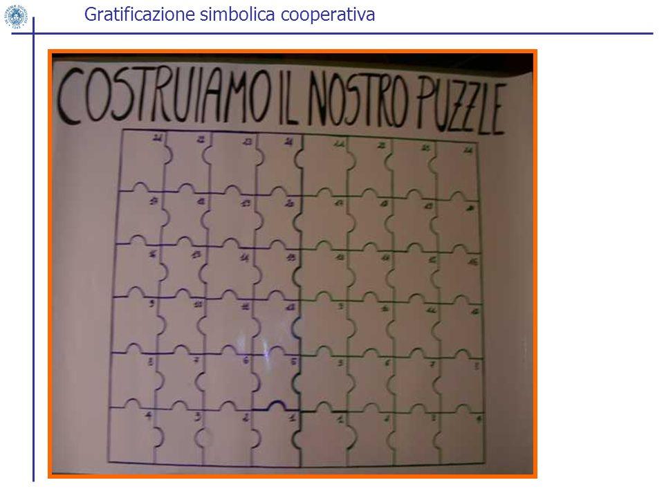 Gratificazione simbolica cooperativa