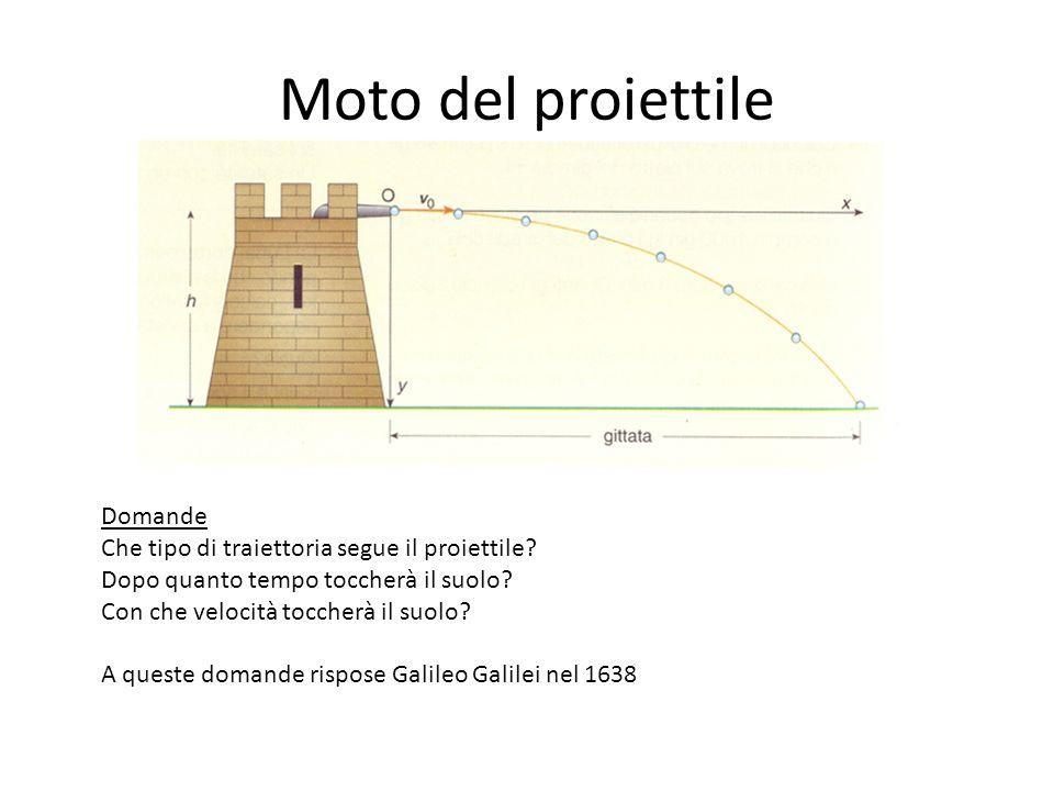 Moto del proiettile Domande Che tipo di traiettoria segue il proiettile? Dopo quanto tempo toccherà il suolo? Con che velocità toccherà il suolo? A qu