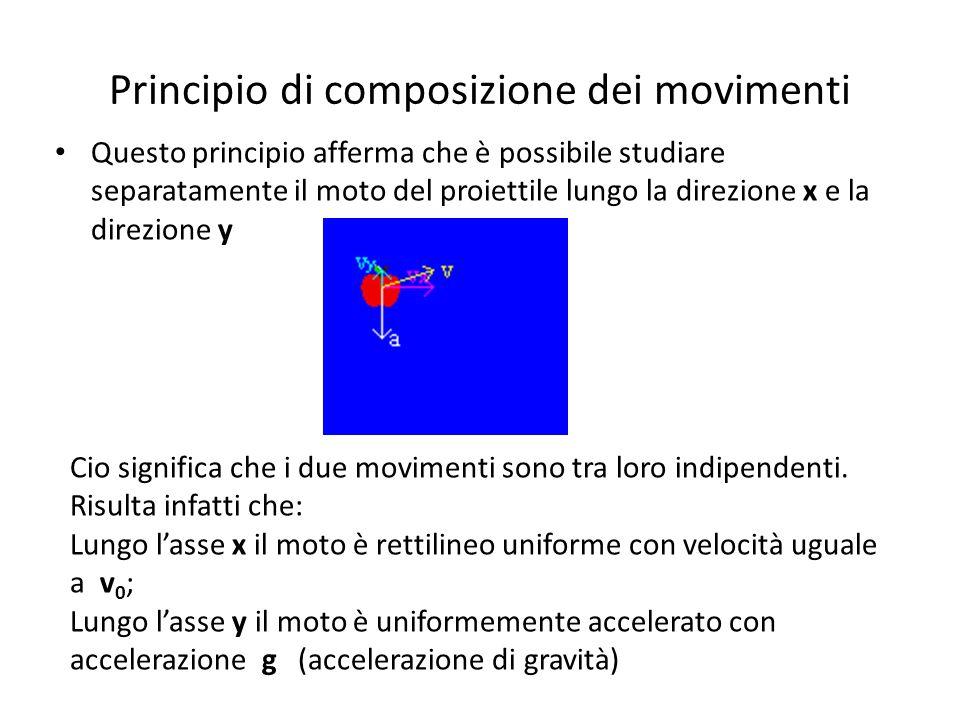 Principio di composizione dei movimenti Questo principio afferma che è possibile studiare separatamente il moto del proiettile lungo la direzione x e