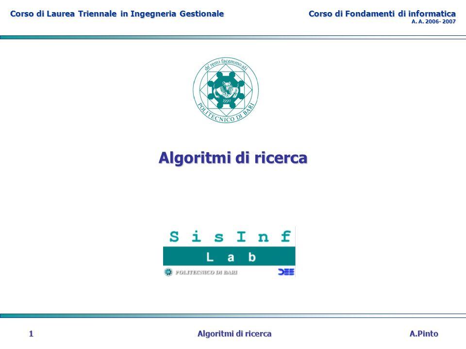 Corso di Laurea Triennale in Ingegneria Gestionale Corso di Fondamenti di informatica A. A. 2006- 2007 A.Pinto Algoritmi di ricerca 1