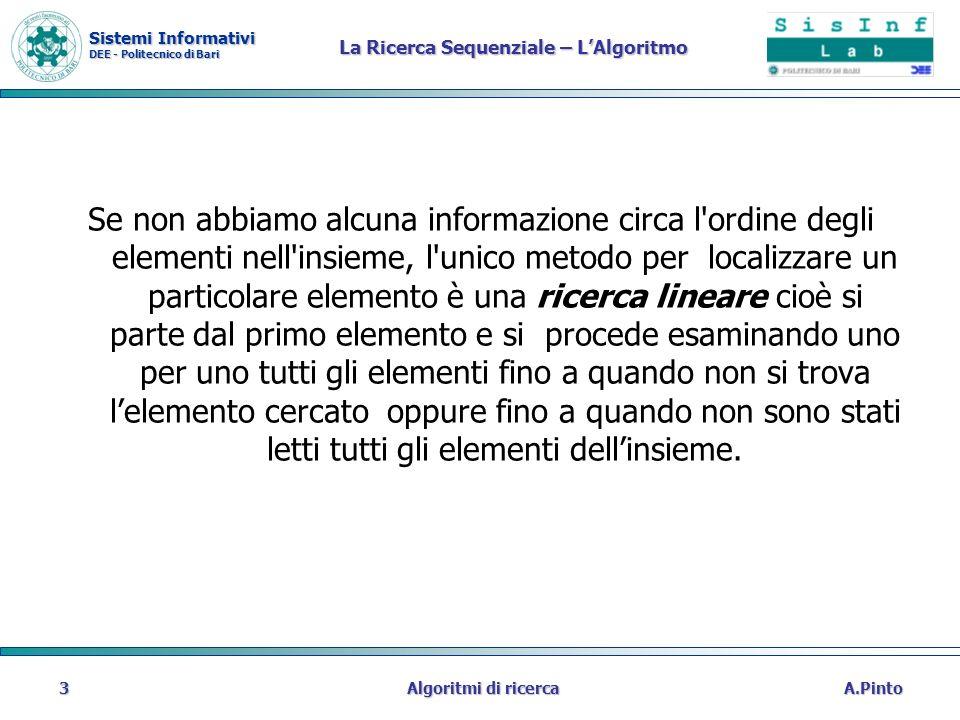 Sistemi Informativi DEE - Politecnico di Bari A.PintoAlgoritmi di ricerca3 La Ricerca Sequenziale – LAlgoritmo Se non abbiamo alcuna informazione circ