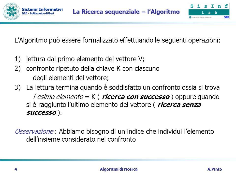 Sistemi Informativi DEE - Politecnico di Bari A.PintoAlgoritmi di ricerca4 La Ricerca sequenziale – lAlgoritmo LAlgoritmo può essere formalizzato effe
