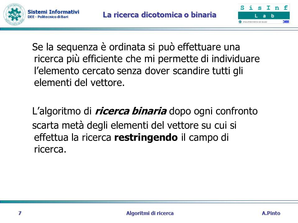 Sistemi Informativi DEE - Politecnico di Bari A.PintoAlgoritmi di ricerca7 La ricerca dicotomica o binaria Se la sequenza è ordinata si può effettuare