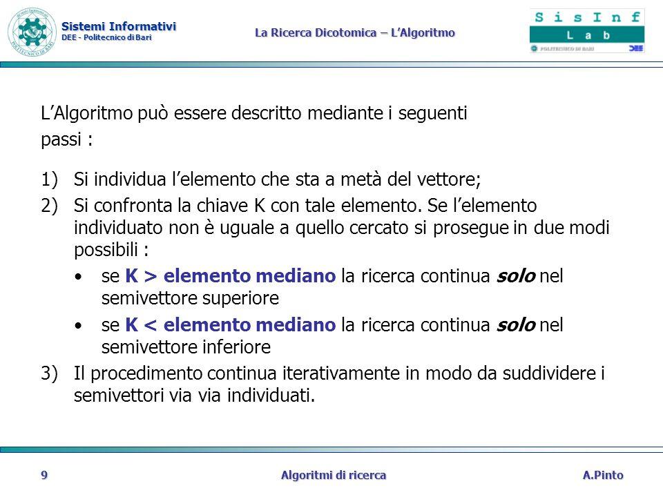 Sistemi Informativi DEE - Politecnico di Bari A.PintoAlgoritmi di ricerca9 La Ricerca Dicotomica – LAlgoritmo LAlgoritmo può essere descritto mediante