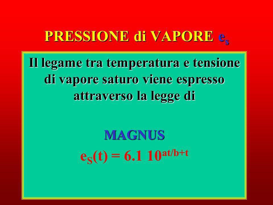 PRESSIONE di VAPORE e s Il legame tra temperatura e tensione di vapore saturo viene espresso attraverso la legge di MAGNUS e S (t) = 6.1 10 at/b+t
