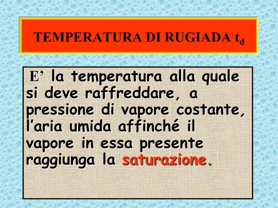 TEMPERATURA DI RUGIADA t d E la temperatura alla quale si deve raffreddare, a pressione di vapore costante, laria umida affinché il vapore in essa pre