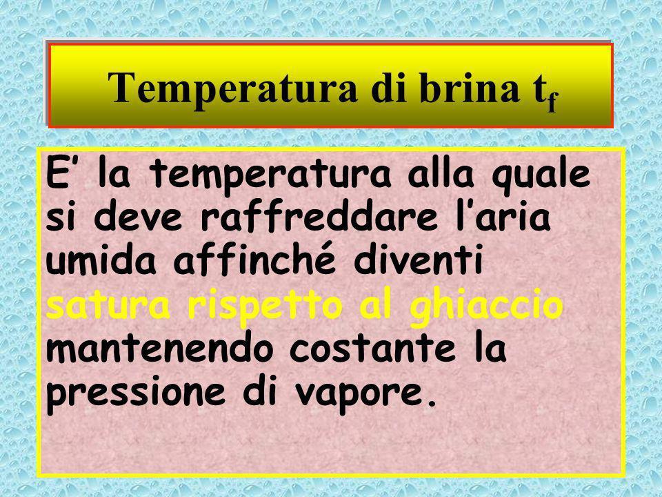 Temperatura di brina t f E la temperatura alla quale si deve raffreddare laria umida affinché diventi satura rispetto al ghiaccio mantenendo costante