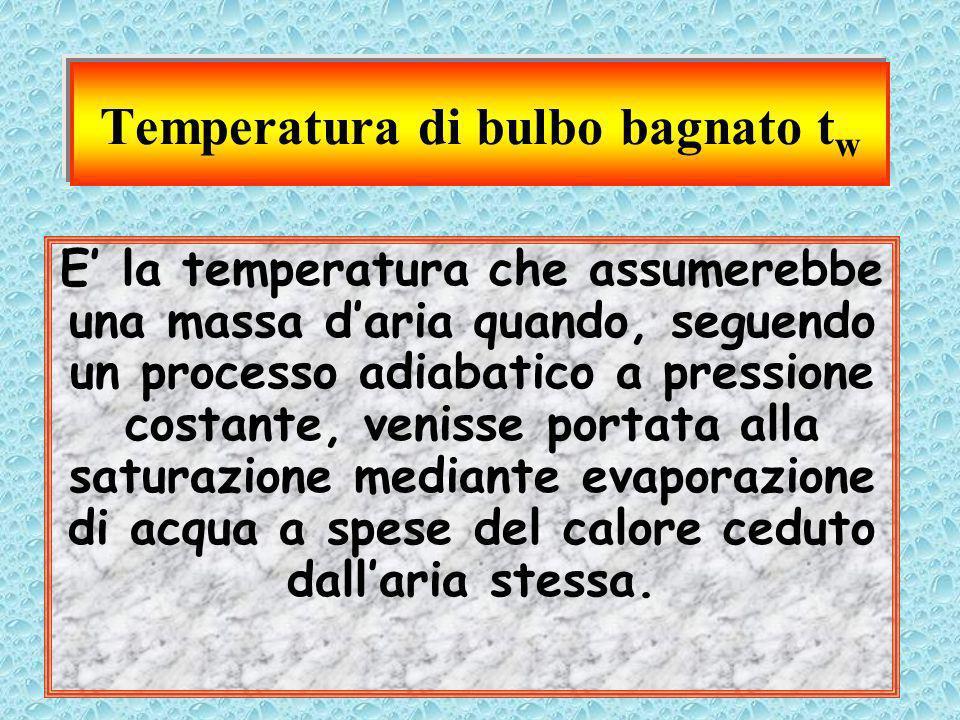 Temperatura di bulbo bagnato t w E la temperatura che assumerebbe una massa daria quando, seguendo un processo adiabatico a pressione costante, veniss
