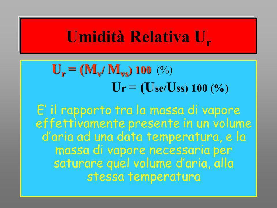 Umidità Relativa U r U r = (M v / M vs ) 100 U r = (M v / M vs ) 100 (%) U r = (U se/ U ss) 100 (%) E il rapporto tra la massa di vapore effettivament