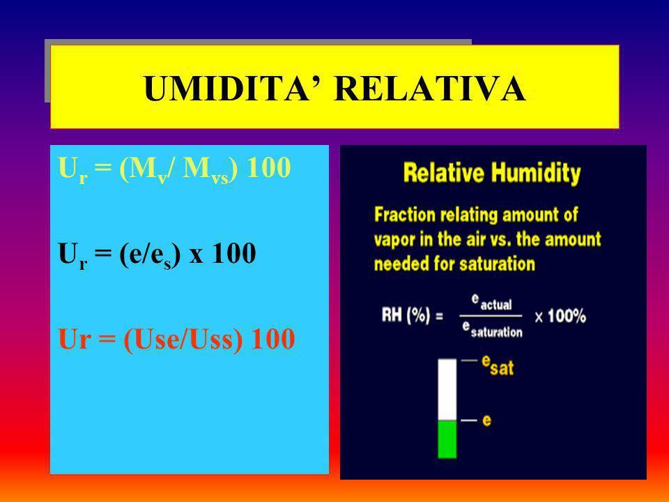 UMIDITA RELATIVA U r = (M v / M vs ) 100 U r = (e/e s ) x 100 Ur = (Use/Uss) 100