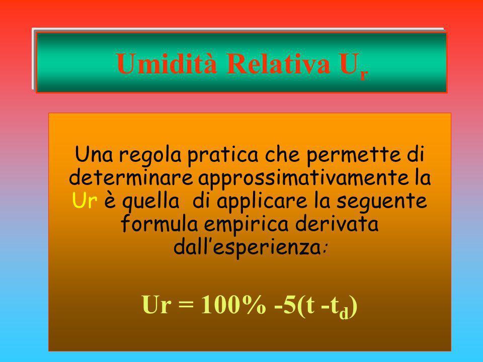 Umidità Relativa U r Una regola pratica che permette di determinare approssimativamente la Ur è quella di applicare la seguente formula empirica deriv
