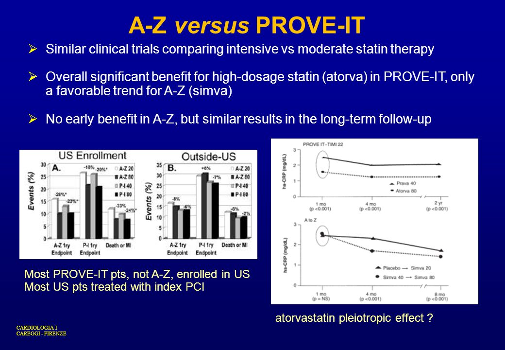 CARDIOLOGIA 1 CAREGGI - FIRENZE A-Z versus PROVE-IT Similar clinical trials comparing intensive vs moderate statin therapy Overall significant benefit