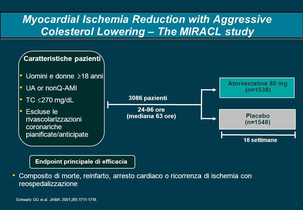 7 3086 pazienti 24-96 ore (mediana 63 ore) Uomini e donne 18 anni UA or nonQ-AMI TC 270 mg/dL Escluse le rivascolarizzazioni coronariche pianificate/a