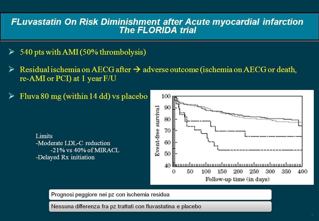 9 FLuvastatin On Risk Diminishment after Acute myocardial infarction The FLORIDA trial 540 pts with AMI (50% thrombolysis) Residual ischemia on AECG a