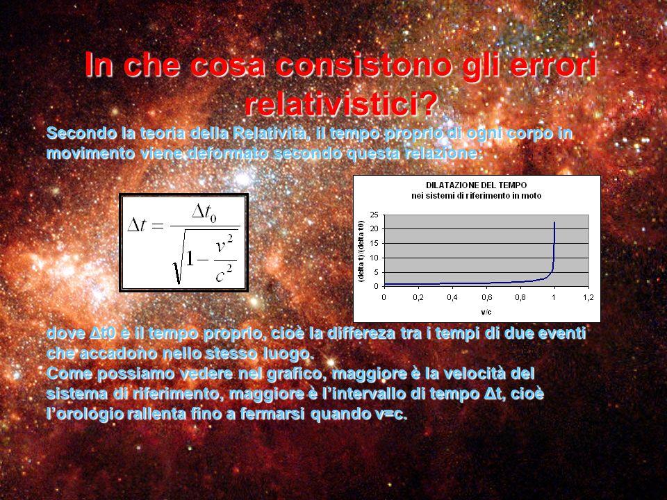 Secondo la teoria della Relatività, il tempo proprio di ogni corpo in movimento viene deformato secondo questa relazione: dove Δt0 è il tempo proprio,