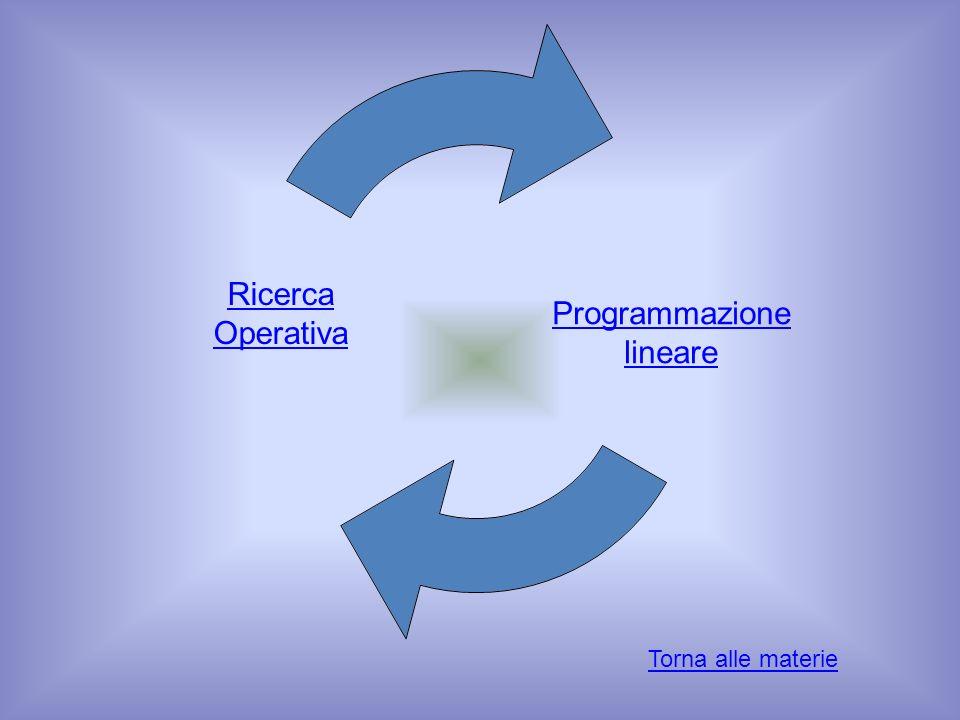 Programmazione lineare Ricerca Operativa Torna alle materie