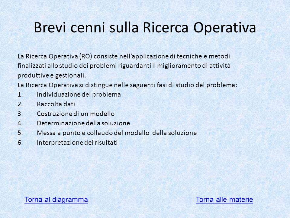 Brevi cenni sulla Ricerca Operativa La Ricerca Operativa (RO) consiste nellapplicazione di tecniche e metodi finalizzati allo studio dei problemi rigu