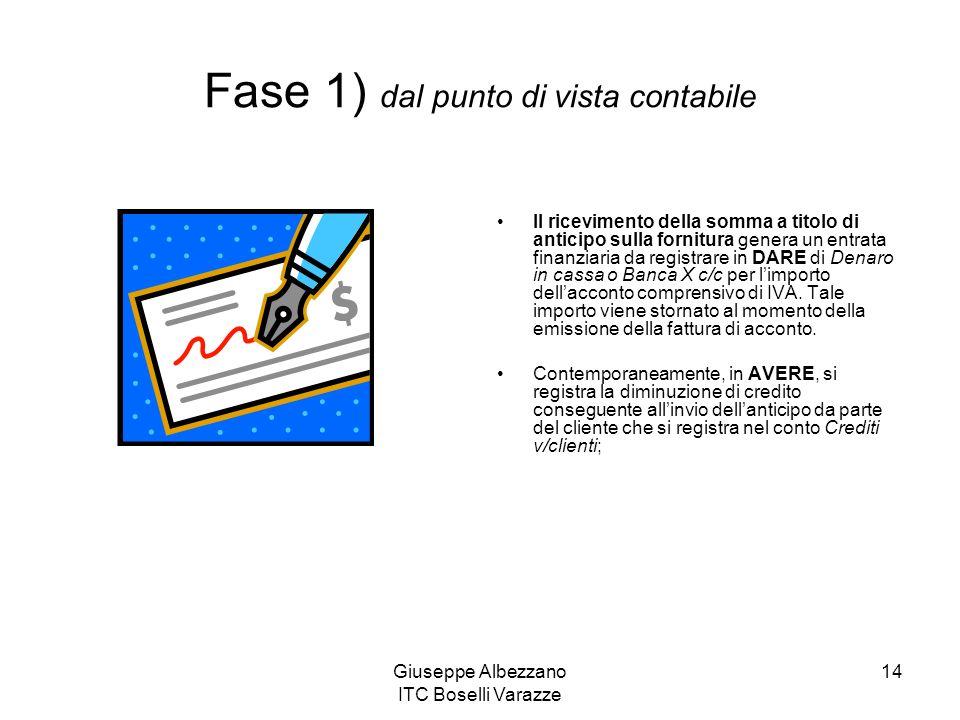Giuseppe Albezzano ITC Boselli Varazze 14 Fase 1) dal punto di vista contabile Il ricevimento della somma a titolo di anticipo sulla fornitura genera un entrata finanziaria da registrare in DARE di Denaro in cassa o Banca X c/c per limporto dellacconto comprensivo di IVA.