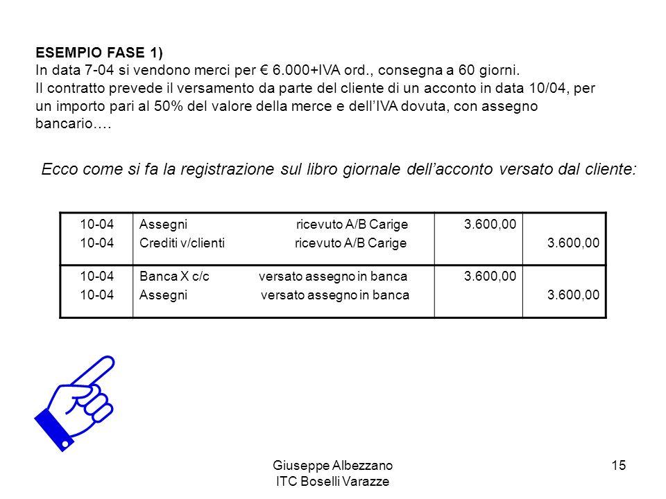 Giuseppe Albezzano ITC Boselli Varazze 15 ESEMPIO FASE 1) In data 7-04 si vendono merci per 6.000+IVA ord., consegna a 60 giorni. Il contratto prevede