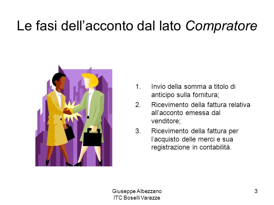 Giuseppe Albezzano ITC Boselli Varazze 3 Le fasi dellacconto dal lato Compratore 1.Invio della somma a titolo di anticipo sulla fornitura; 2.Ricevimen