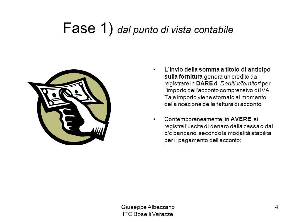 Giuseppe Albezzano ITC Boselli Varazze 4 Fase 1) dal punto di vista contabile Linvio della somma a titolo di anticipo sulla fornitura genera un credito da registrare in DARE di Debiti v/fornitori per limporto dellacconto comprensivo di IVA.