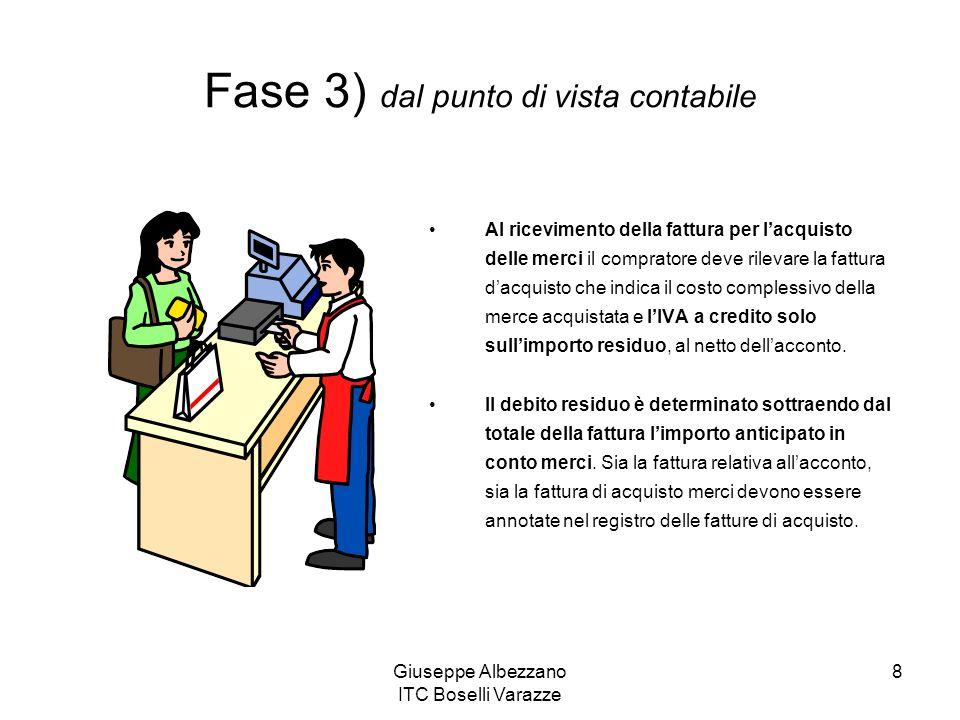 Giuseppe Albezzano ITC Boselli Varazze 8 Fase 3) dal punto di vista contabile Al ricevimento della fattura per lacquisto delle merci il compratore dev
