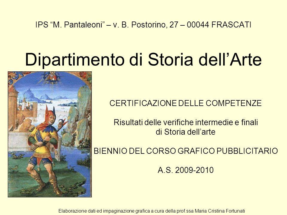 IPS M. Pantaleoni – v. B. Postorino, 27 – 00044 FRASCATI Dipartimento di Storia dellArte CERTIFICAZIONE DELLE COMPETENZE Risultati delle verifiche int